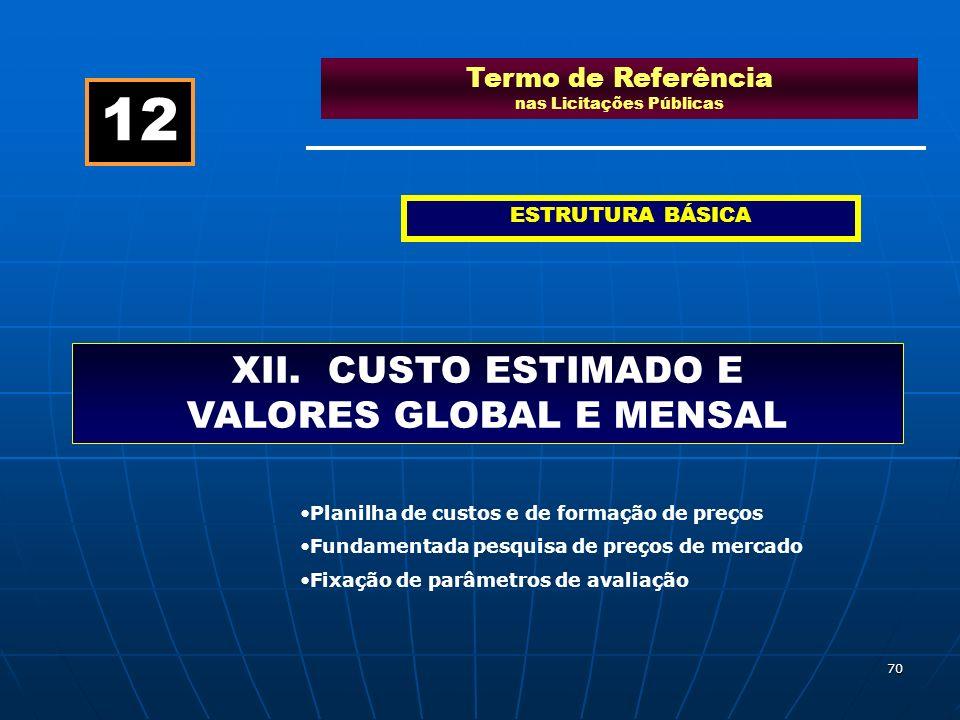70 Termo de Referência nas Licitações Públicas ESTRUTURA BÁSICA XII.CUSTO ESTIMADO E VALORES GLOBAL E MENSAL 12 Planilha de custos e de formação de pr