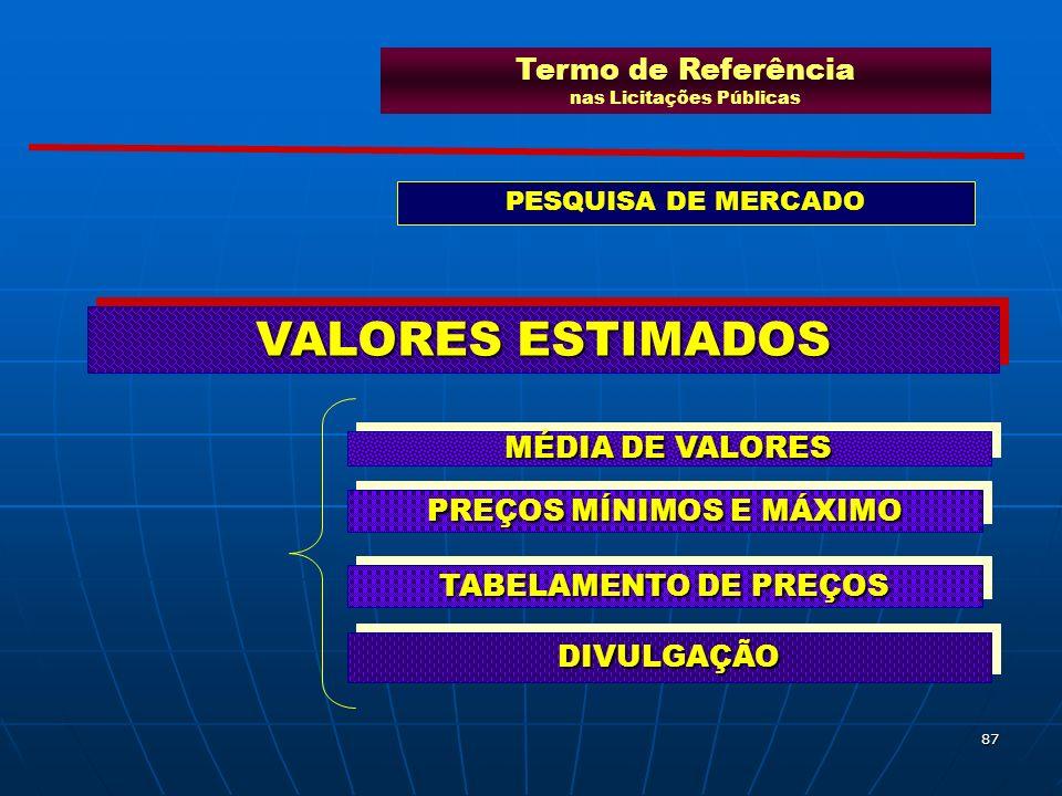 87 VALORES ESTIMADOS PREÇOS MÍNIMOS E MÁXIMO MÉDIA DE VALORES DIVULGAÇÃODIVULGAÇÃO Termo de Referência nas Licitações Públicas PESQUISA DE MERCADO TAB