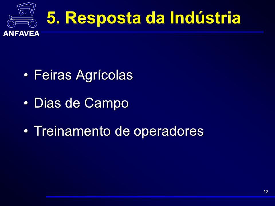 ANFAVEA 13 Feiras AgrícolasFeiras Agrícolas Dias de CampoDias de Campo Treinamento de operadoresTreinamento de operadores 5.