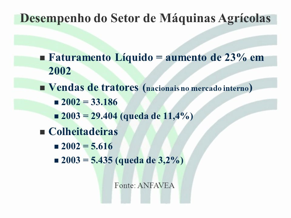 Desempenho do Setor de Máquinas Agrícolas Faturamento Líquido = aumento de 23% em 2002 Vendas de tratores ( nacionais no mercado interno ) 2002 = 33.186 2003 = 29.404 (queda de 11,4%) Colheitadeiras 2002 = 5.616 2003 = 5.435 (queda de 3,2%) Fonte: ANFAVEA