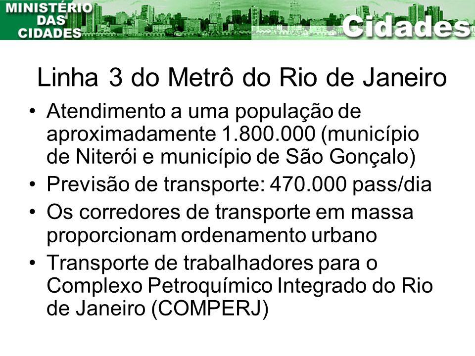 Linha 3 do Metrô do Rio de Janeiro Atendimento a uma população de aproximadamente 1.800.000 (município de Niterói e município de São Gonçalo) Previsão