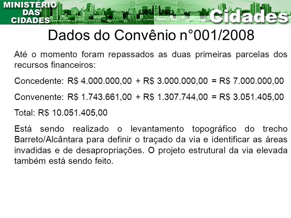 Dados do Convênio n°001/2008 Até o momento foram repassados as duas primeiras parcelas dos recursos financeiros: Concedente: R$ 4.000.000,00 + R$ 3.00