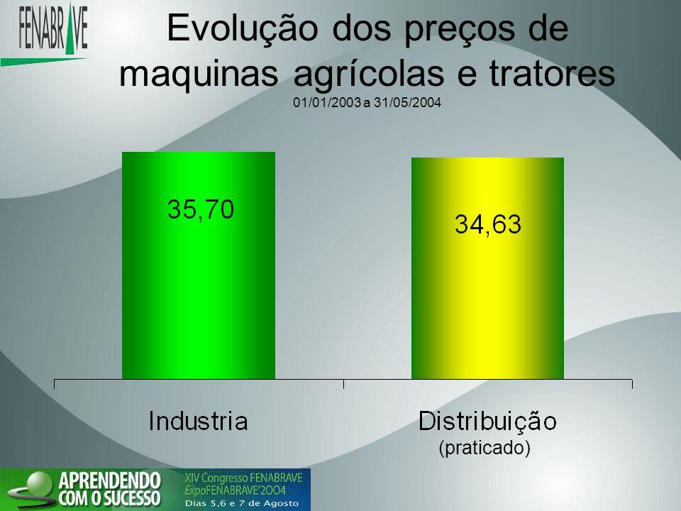 Evolução dos preços de maquinas agrícolas e tratores 01/01/2003 a 31/05/2004 (praticado)
