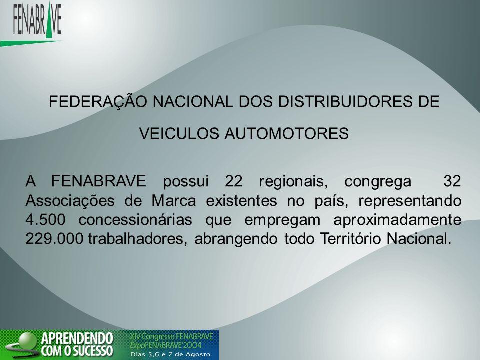FEDERAÇÃO NACIONAL DOS DISTRIBUIDORES DE VEICULOS AUTOMOTORES A FENABRAVE possui 22 regionais, congrega 32 Associações de Marca existentes no país, re