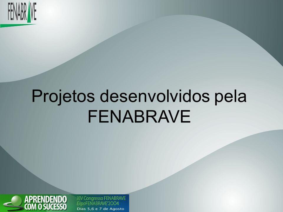 Projetos desenvolvidos pela FENABRAVE