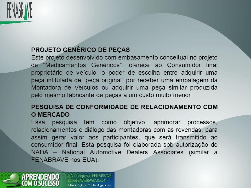 PROJETO GENÉRICO DE PEÇAS Este projeto desenvolvido com embasamento conceitual no projeto de Medicamentos Genéricos, oferece ao Consumidor final propr