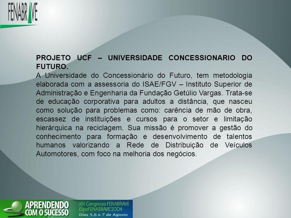 PROJETO UCF – UNIVERSIDADE CONCESSIONARIO DO FUTURO. A Universidade do Concessionário do Futuro, tem metodologia elaborada com a assessoria do ISAE/FG