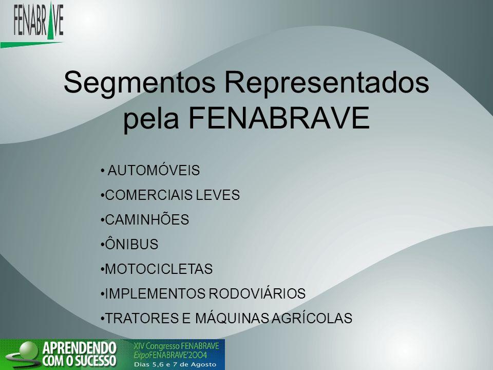 Segmentos Representados pela FENABRAVE AUTOMÓVEIS COMERCIAIS LEVES CAMINHÕES ÔNIBUS MOTOCICLETAS IMPLEMENTOS RODOVIÁRIOS TRATORES E MÁQUINAS AGRÍCOLAS