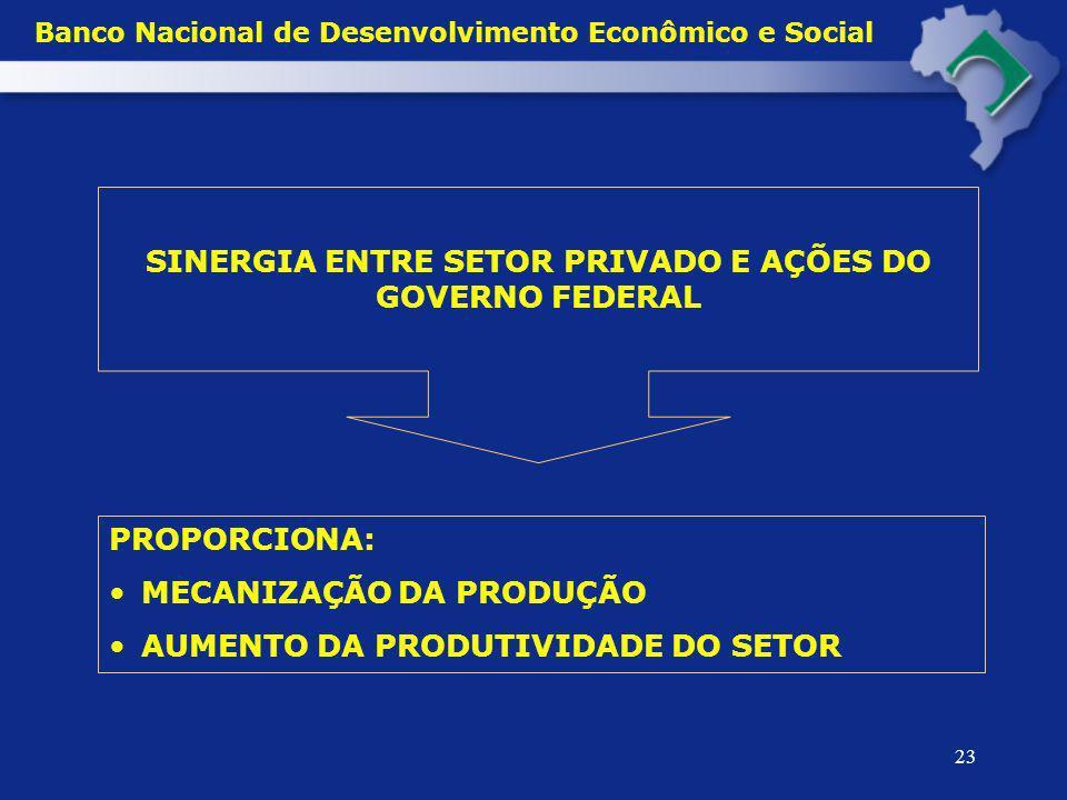 23 Banco Nacional de Desenvolvimento Econômico e Social SINERGIA ENTRE SETOR PRIVADO E AÇÕES DO GOVERNO FEDERAL PROPORCIONA: MECANIZAÇÃO DA PRODUÇÃO A