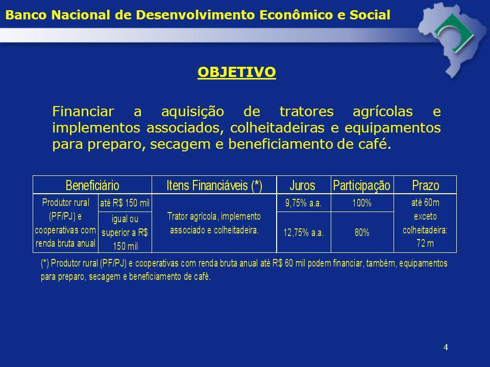5 FONTE DE RECURSOS Recursos próprios do BNDES, contando com equalização de taxas de juros pelo Tesouro Nacional.