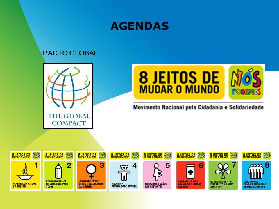AGENDAS PACTO GLOBAL