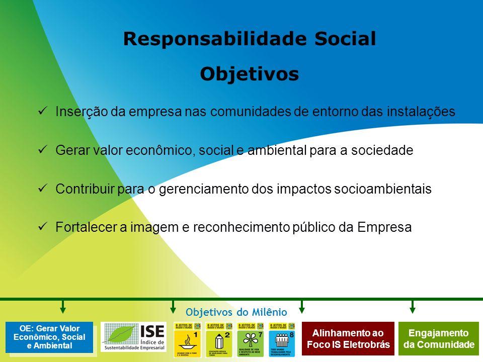 Alinhamento ao Foco IS Eletrobrás OE: Gerar Valor Econômico, Social e Ambiental Objetivos do Milênio Engajamento da Comunidade Política de Investimento Social Eixos de Atuação Práticas de investimento Social alinhadas ao papel de co-responsabilidade da empresa no desenvolvimento social Práticas de investimento Social, alinhadas ao negócio e gerenciamento de impactos, por meio de ações que atendam os interesses da empresa com benefícios para a comunidade 1 2