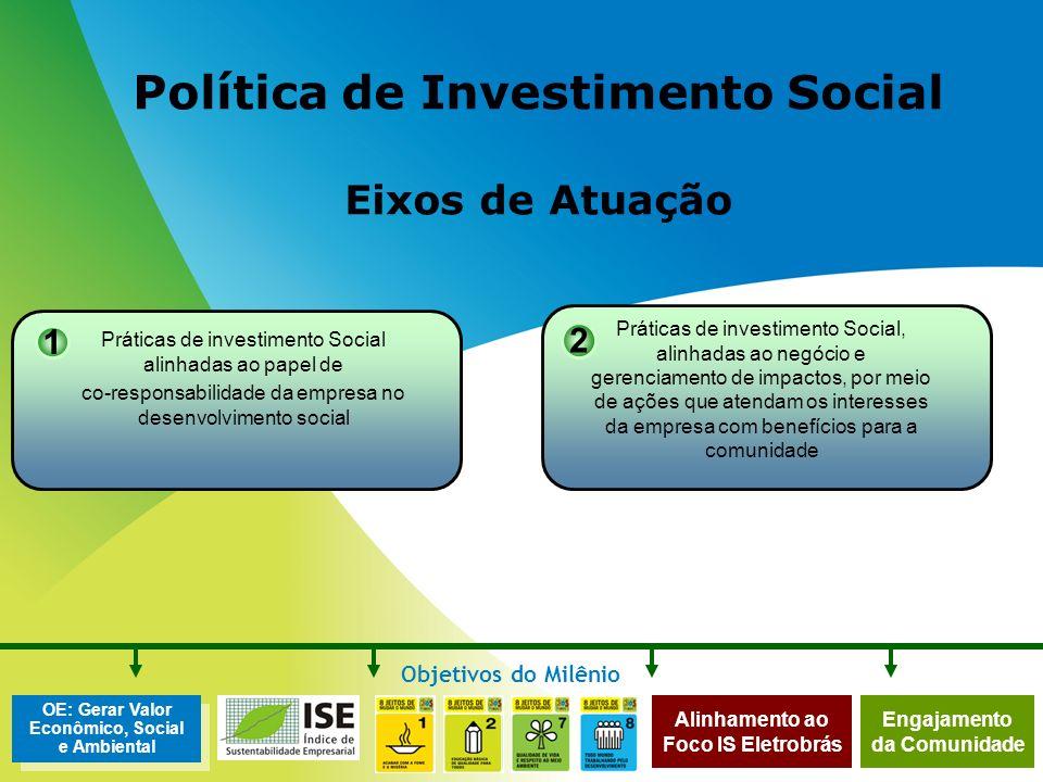 Alinhamento ao Foco IS Eletrobrás OE: Gerar Valor Econômico, Social e Ambiental Objetivos do Milênio Engajamento da Comunidade Política de Investiment