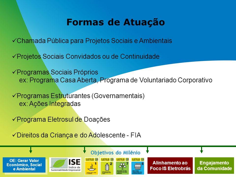Alinhamento ao Foco IS Eletrobrás OE: Gerar Valor Econômico, Social e Ambiental Objetivos do Milênio Engajamento da Comunidade Formas de Atuação Chama