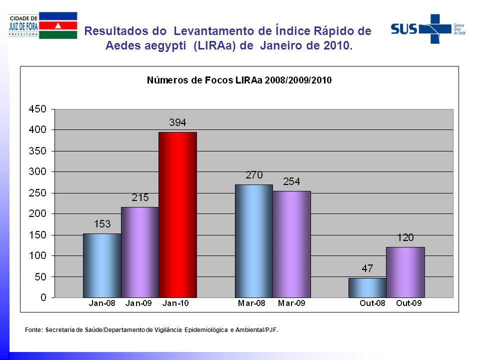 Resultados do Levantamento de Índice Rápido de Aedes aegypti (LIRAa) de Janeiro de 2010. Fonte: Secretaria de Saúde/Departamento de Vigilância Epidemi