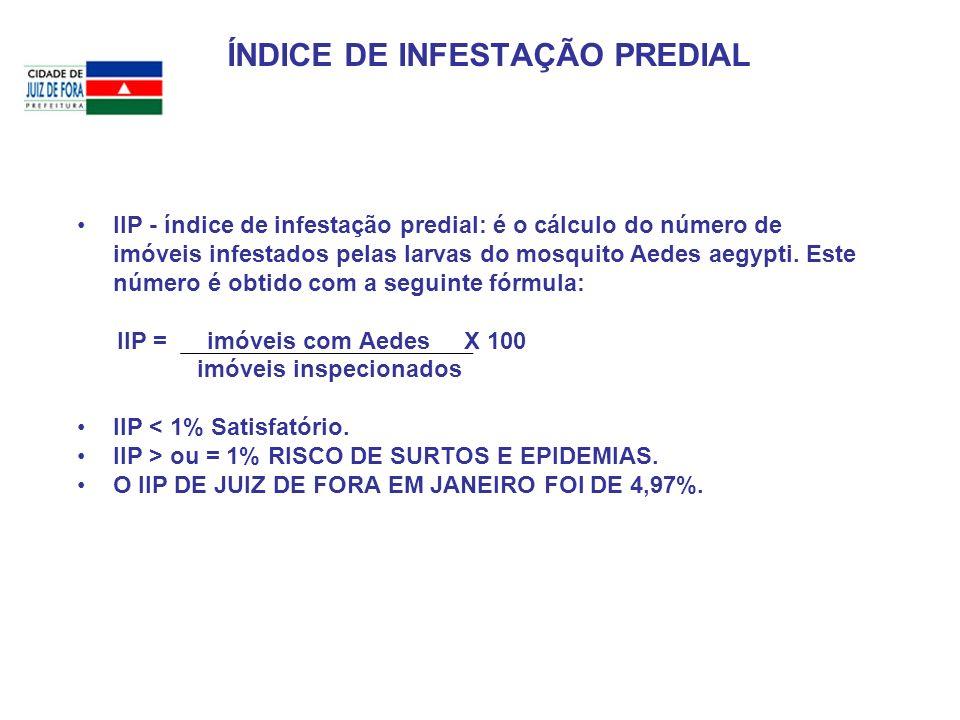 ÍNDICE DE INFESTAÇÃO PREDIAL IIP - índice de infestação predial: é o cálculo do número de imóveis infestados pelas larvas do mosquito Aedes aegypti. E