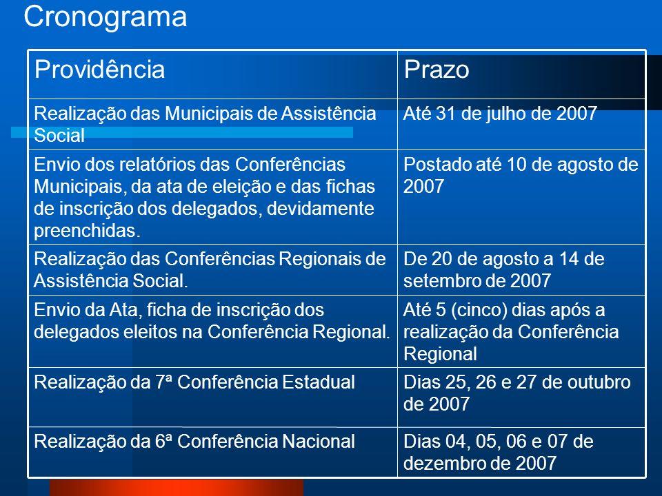 Cronograma Dias 04, 05, 06 e 07 de dezembro de 2007 Realização da 6ª Conferência Nacional Dias 25, 26 e 27 de outubro de 2007 Realização da 7ª Conferê