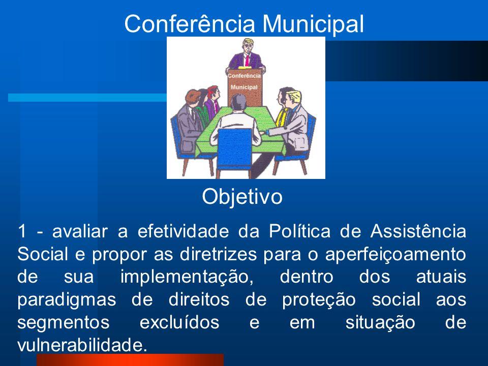 Conferência Municipal Objetivo 1 - avaliar a efetividade da Política de Assistência Social e propor as diretrizes para o aperfeiçoamento de sua implementação, dentro dos atuais paradigmas de direitos de proteção social aos segmentos excluídos e em situação de vulnerabilidade.
