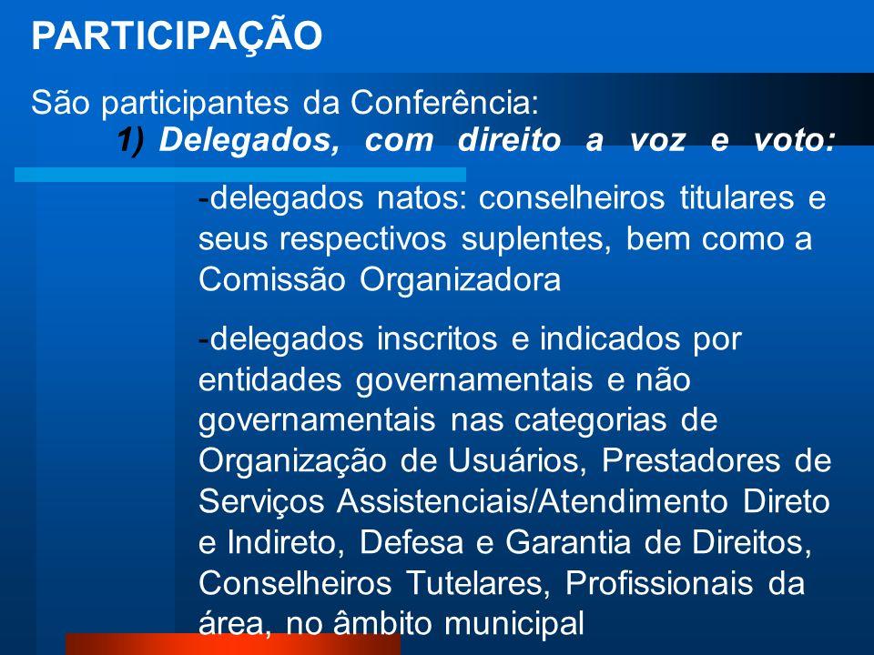 PARTICIPAÇÃO São participantes da Conferência: 1)Delegados, com direito a voz e voto: -delegados natos: conselheiros titulares e seus respectivos supl