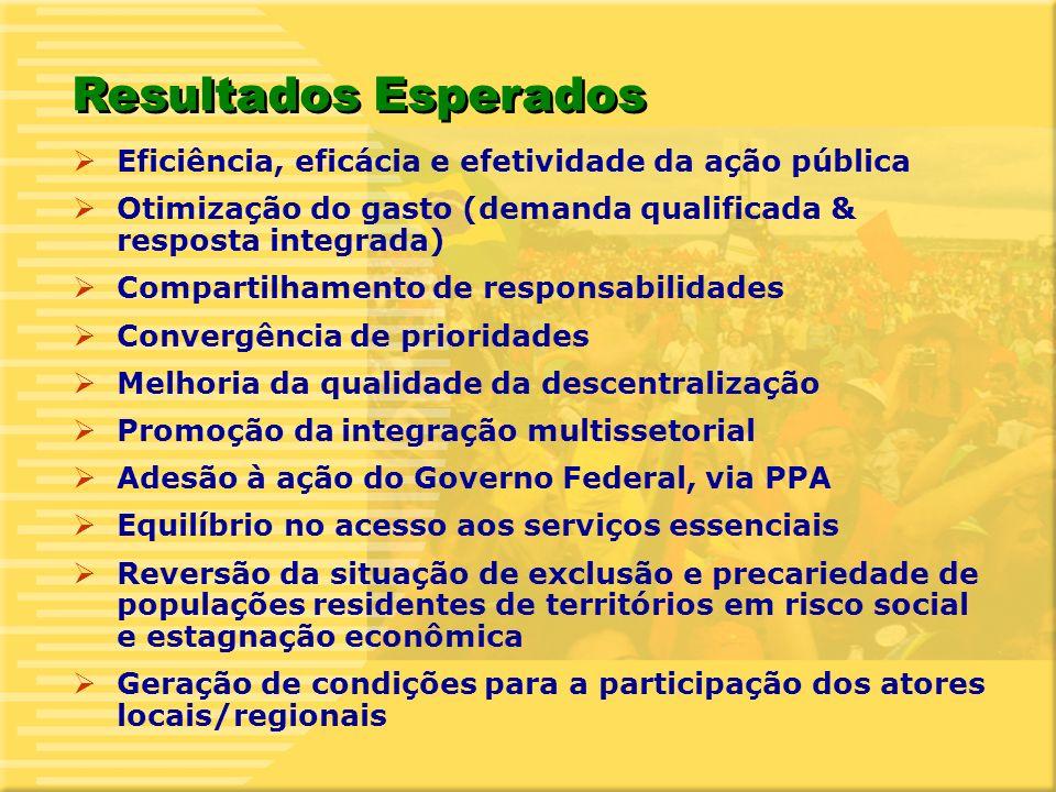 6 Plano de desenvolvimento sustentável do território Planos e orçamentos dos governos Federal, estaduais e municipais Agenda Pactuada (resultados compromissados, programas e ações, metas físicas, recursos, cronogramas físico e financeiro, responsáveis, etc.) Modelo de gerenciamento intensivo e compartilhado (responsabilização no fluxo de informações gerenciais e cooperação para superação de restrições) Termo de Pactuação (objeto, ciclo de gestão, comprometimento, atribuições e responsabilidades dos atores) Arranjo institucional (articulação, representatividade e sustentabilidade) Mecanismos
