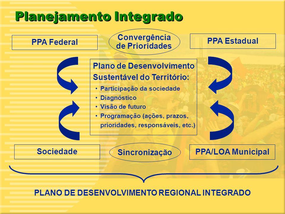 8 Etapa: Concertamento e Pactuação Atores: Elaboração do Plano de Desenvolvimento Regional Concertamento das prioridades a serem pactuadas (negociação, aperfeiçoamento e harmonização do Plano Integrado) Pactuação (formalização) das ações priorizadas, do arranjo institucional e do modelo de gerenciamento Gestão do Pacto (implementação e monitoramento; avaliação e revisão anuais) Sociedade e governos subnacionais Governo Federal (Ministérios Setoriais e MP), governos subnacionais e sociedade Governo Federal (Ministérios Setoriais e MP), governos subnacionais (secretarias setoriais) e sociedade Arranjo institucional (sociedade e governos)