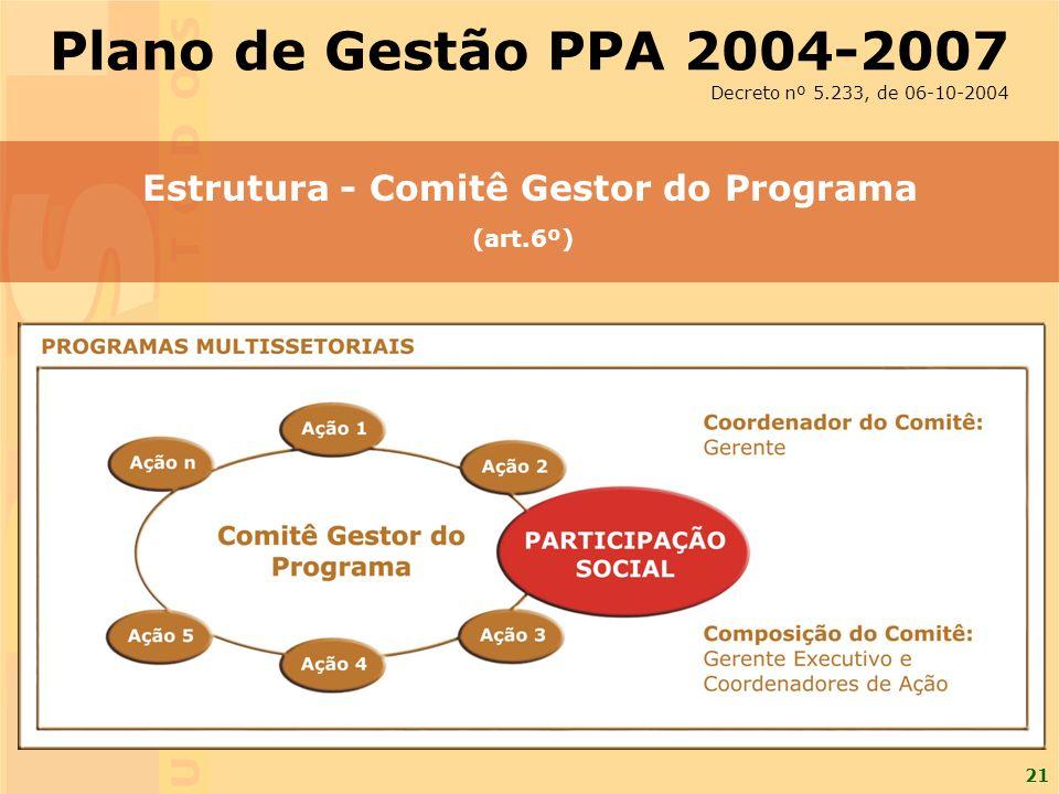 21 Estrutura - Comitê Gestor do Programa (art.6º) Plano de Gestão PPA 2004-2007 Decreto nº 5.233, de 06-10-2004