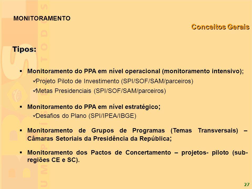 27 Monitoramento do PPA em nível operacional (monitoramento intensivo); Projeto Piloto de Investimento (SPI/SOF/SAM/parceiros) Metas Presidenciais (SP