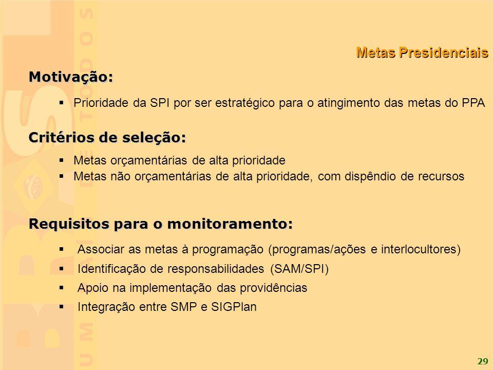 29 Motivação: Metas orçamentárias de alta prioridade Metas não orçamentárias de alta prioridade, com dispêndio de recursos Associar as metas à program