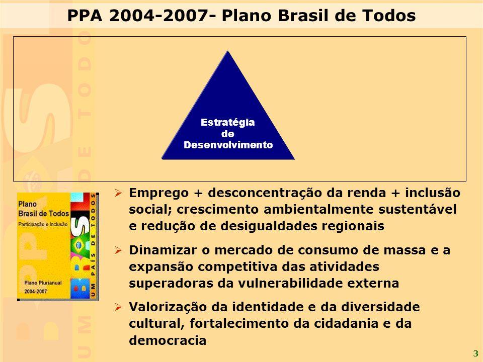 3 Emprego + desconcentração da renda + inclusão social; crescimento ambientalmente sustentável e redução de desigualdades regionais Dinamizar o mercad