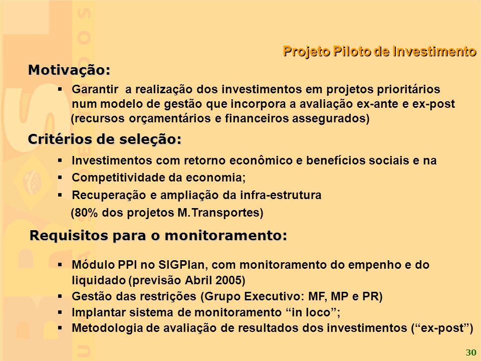 30 Motivação: Investimentos com retorno econômico e benefícios sociais e na Competitividade da economia; Recuperação e ampliação da infra-estrutura (8