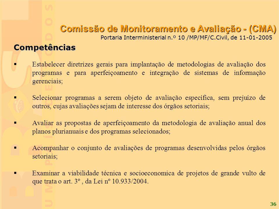 36 Estabelecer diretrizes gerais para implantação de metodologias de avaliação dos programas e para aperfeiçoamento e integração de sistemas de inform