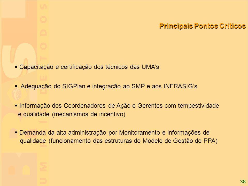 38 Capacitação e certificação dos técnicos das UMAs; Adequação do SIGPlan e integração ao SMP e aos INFRASIGs Informação dos Coordenadores de Ação e G