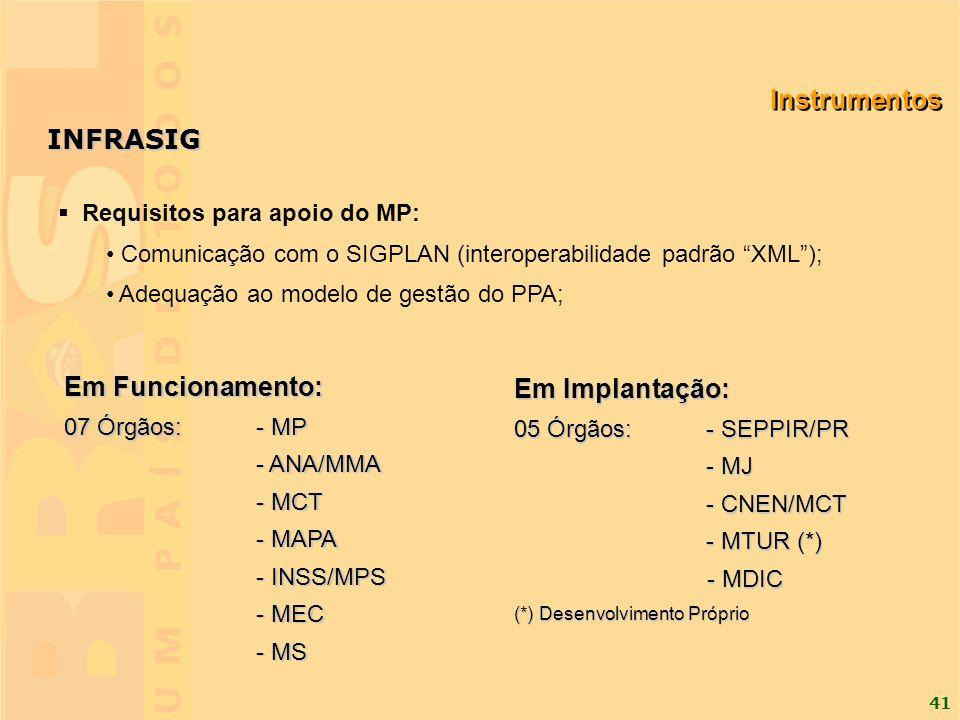 41 Requisitos para apoio do MP: Requisitos para apoio do MP: Comunicação com o SIGPLAN (interoperabilidade padrão XML); Comunicação com o SIGPLAN (int