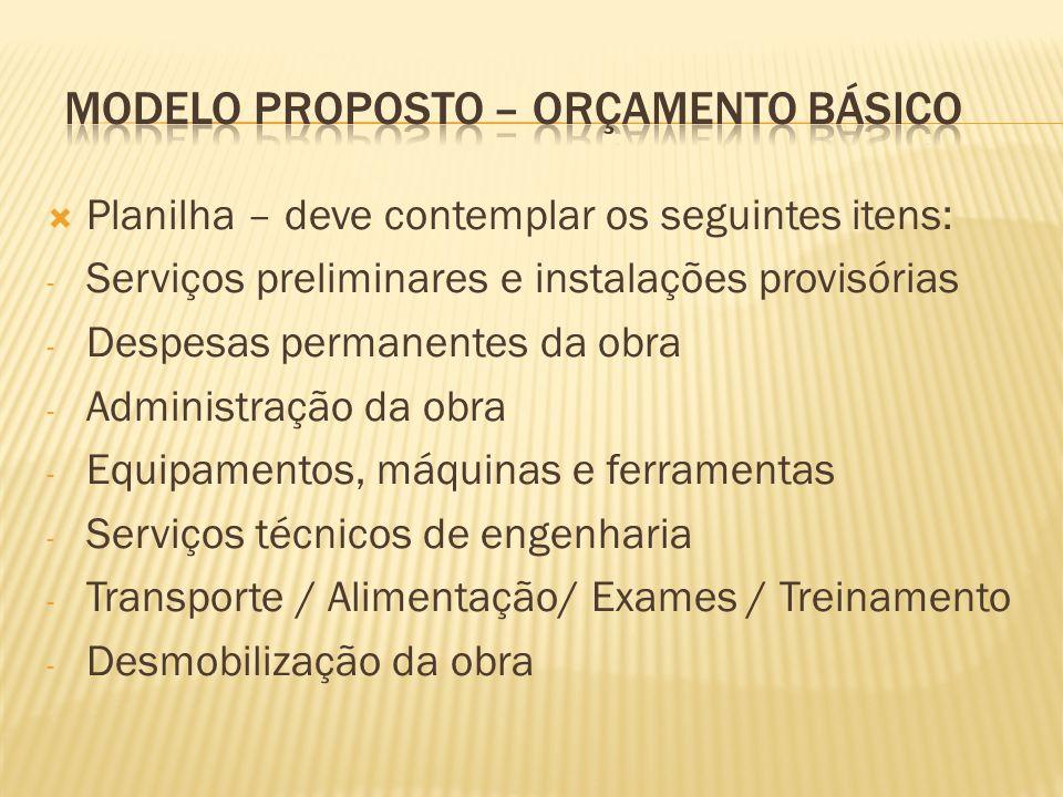 Planilha – deve contemplar os seguintes itens: - Serviços preliminares e instalações provisórias - Despesas permanentes da obra - Administração da obr