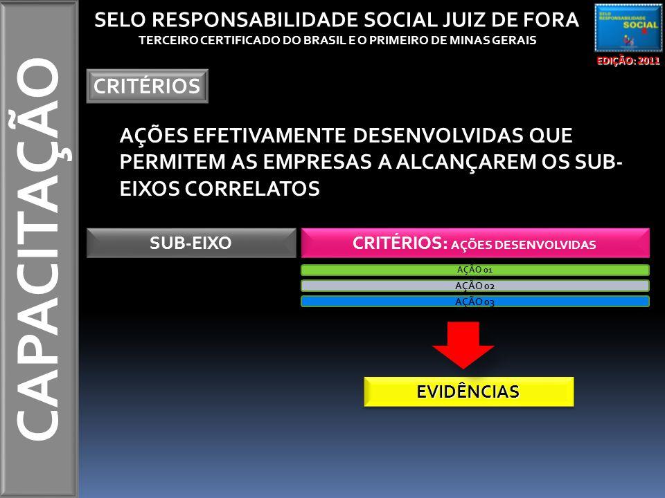 CAPACITAÇÃO EDIÇÃO: 2011 SELO RESPONSABILIDADE SOCIAL JUIZ DE FORA TERCEIRO CERTIFICADO DO BRASIL E O PRIMEIRO DE MINAS GERAIS CRITÉRIOS AÇÕES EFETIVAMENTE DESENVOLVIDAS QUE PERMITEM AS EMPRESAS A ALCANÇAREM OS SUB- EIXOS CORRELATOS SUB-EIXO CRITÉRIOS: AÇÕES DESENVOLVIDAS AÇÃO 01 AÇÃO 02 AÇÃO 03 EVIDÊNCIASEVIDÊNCIAS