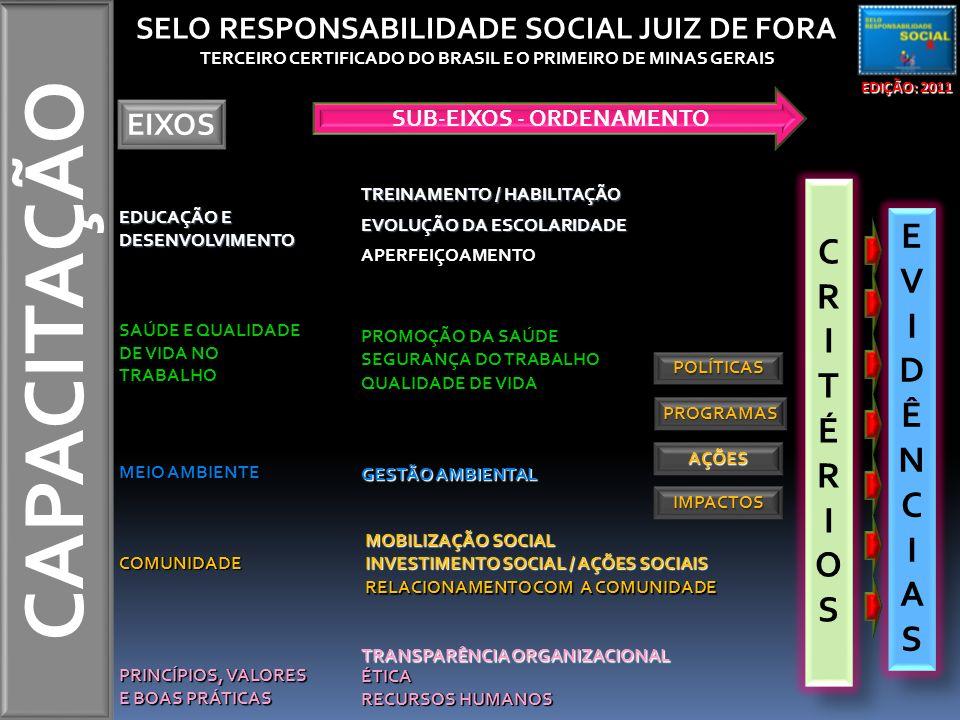 CAPACITAÇÃO EDIÇÃO: 2011 SELO RESPONSABILIDADE SOCIAL JUIZ DE FORA TERCEIRO CERTIFICADO DO BRASIL E O PRIMEIRO DE MINAS GERAIS EIXOS EDUCAÇÃO E DESENV