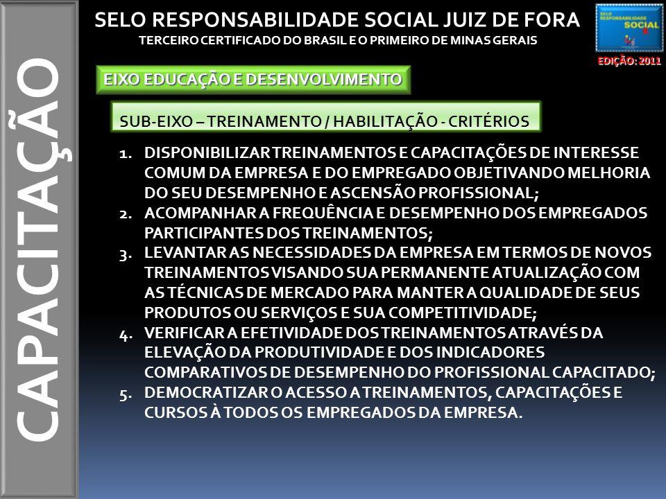 CAPACITAÇÃO EDIÇÃO: 2011 SELO RESPONSABILIDADE SOCIAL JUIZ DE FORA TERCEIRO CERTIFICADO DO BRASIL E O PRIMEIRO DE MINAS GERAIS EIXO EDUCAÇÃO E DESENVOLVIMENTO SUB-EIXO – TREINAMENTO / HABILITAÇÃO - CRITÉRIOS 1.DISPONIBILIZAR TREINAMENTOS E CAPACITAÇÕES DE INTERESSE COMUM DA EMPRESA E DO EMPREGADO OBJETIVANDO MELHORIA DO SEU DESEMPENHO E ASCENSÃO PROFISSIONAL; 2.ACOMPANHAR A FREQUÊNCIA E DESEMPENHO DOS EMPREGADOS PARTICIPANTES DOS TREINAMENTOS; 3.LEVANTAR AS NECESSIDADES DA EMPRESA EM TERMOS DE NOVOS TREINAMENTOS VISANDO SUA PERMANENTE ATUALIZAÇÃO COM AS TÉCNICAS DE MERCADO PARA MANTER A QUALIDADE DE SEUS PRODUTOS OU SERVIÇOS E SUA COMPETITIVIDADE; 4.VERIFICAR A EFETIVIDADE DOS TREINAMENTOS ATRAVÉS DA ELEVAÇÃO DA PRODUTIVIDADE E DOS INDICADORES COMPARATIVOS DE DESEMPENHO DO PROFISSIONAL CAPACITADO; 5.DEMOCRATIZAR O ACESSO A TREINAMENTOS, CAPACITAÇÕES E CURSOS À TODOS OS EMPREGADOS DA EMPRESA.