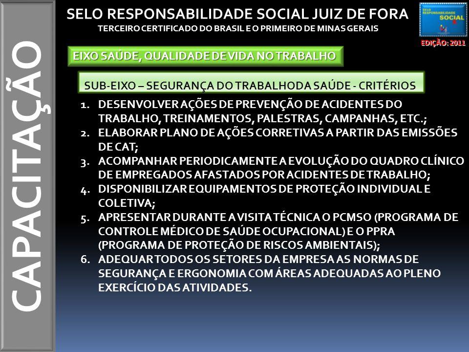 CAPACITAÇÃO 1.DESENVOLVER AÇÕES DE PREVENÇÃO DE ACIDENTES DO TRABALHO, TREINAMENTOS, PALESTRAS, CAMPANHAS, ETC.; 2.ELABORAR PLANO DE AÇÕES CORRETIVAS A PARTIR DAS EMISSÕES DE CAT; 3.ACOMPANHAR PERIODICAMENTE A EVOLUÇÃO DO QUADRO CLÍNICO DE EMPREGADOS AFASTADOS POR ACIDENTES DE TRABALHO; 4.DISPONIBILIZAR EQUIPAMENTOS DE PROTEÇÃO INDIVIDUAL E COLETIVA; 5.APRESENTAR DURANTE A VISITA TÉCNICA O PCMSO (PROGRAMA DE CONTROLE MÉDICO DE SAÚDE OCUPACIONAL) E O PPRA (PROGRAMA DE PROTEÇÃO DE RISCOS AMBIENTAIS); 6.ADEQUAR TODOS OS SETORES DA EMPRESA AS NORMAS DE SEGURANÇA E ERGONOMIA COM ÁREAS ADEQUADAS AO PLENO EXERCÍCIO DAS ATIVIDADES.