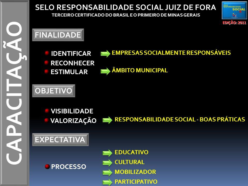 CAPACITAÇÃO EDIÇÃO: 2011 SELO RESPONSABILIDADE SOCIAL JUIZ DE FORA TERCEIRO CERTIFICADO DO BRASIL E O PRIMEIRO DE MINAS GERAIS FINALIDADE EMPRESAS SOCIALMENTE RESPONSÁVEIS IDENTIFICAR RECONHECER ÂMBITO MUNICIPAL OBJETIVO VISIBILIDADE VALORIZAÇÃO RESPONSABILIDADE SOCIAL - BOAS PRÁTICAS EXPECTATIVA PROCESSO EDUCATIVO CULTURAL MOBILIZADOR PARTICIPATIVO ESTIMULAR