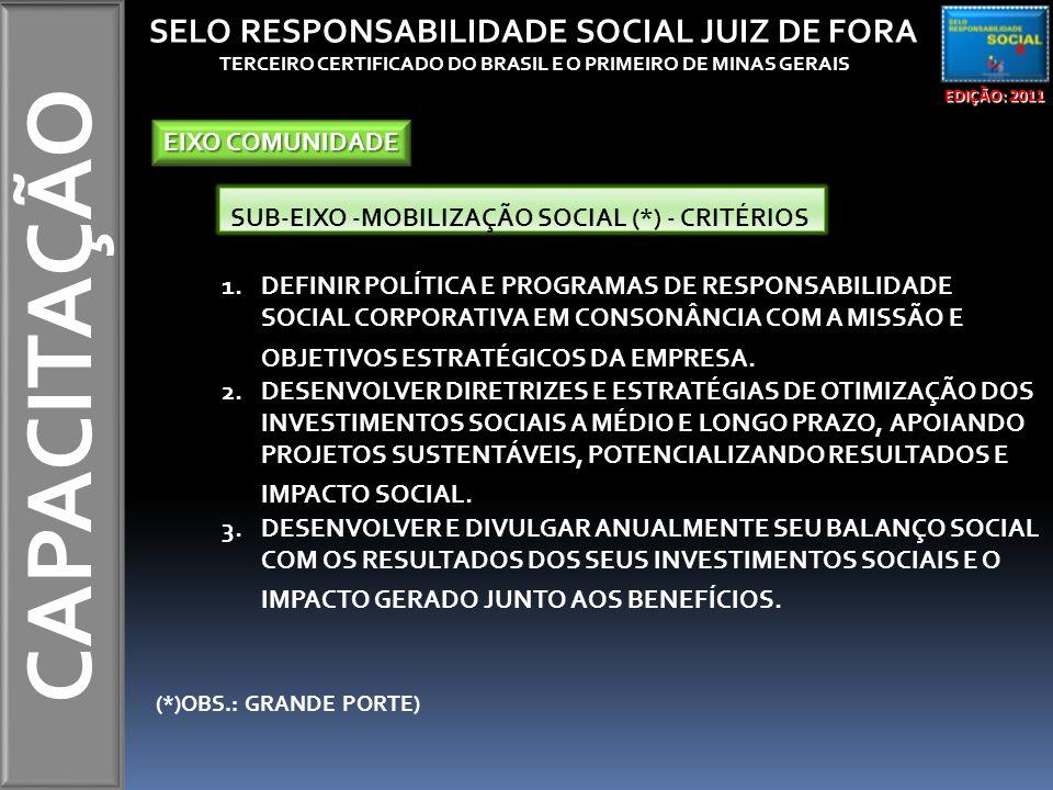 CAPACITAÇÃO EDIÇÃO: 2011 SELO RESPONSABILIDADE SOCIAL JUIZ DE FORA TERCEIRO CERTIFICADO DO BRASIL E O PRIMEIRO DE MINAS GERAIS EIXO COMUNIDADE SUB-EIXO -MOBILIZAÇÃO SOCIAL (*) - CRITÉRIOS 1.DEFINIR POLÍTICA E PROGRAMAS DE RESPONSABILIDADE SOCIAL CORPORATIVA EM CONSONÂNCIA COM A MISSÃO E OBJETIVOS ESTRATÉGICOS DA EMPRESA.