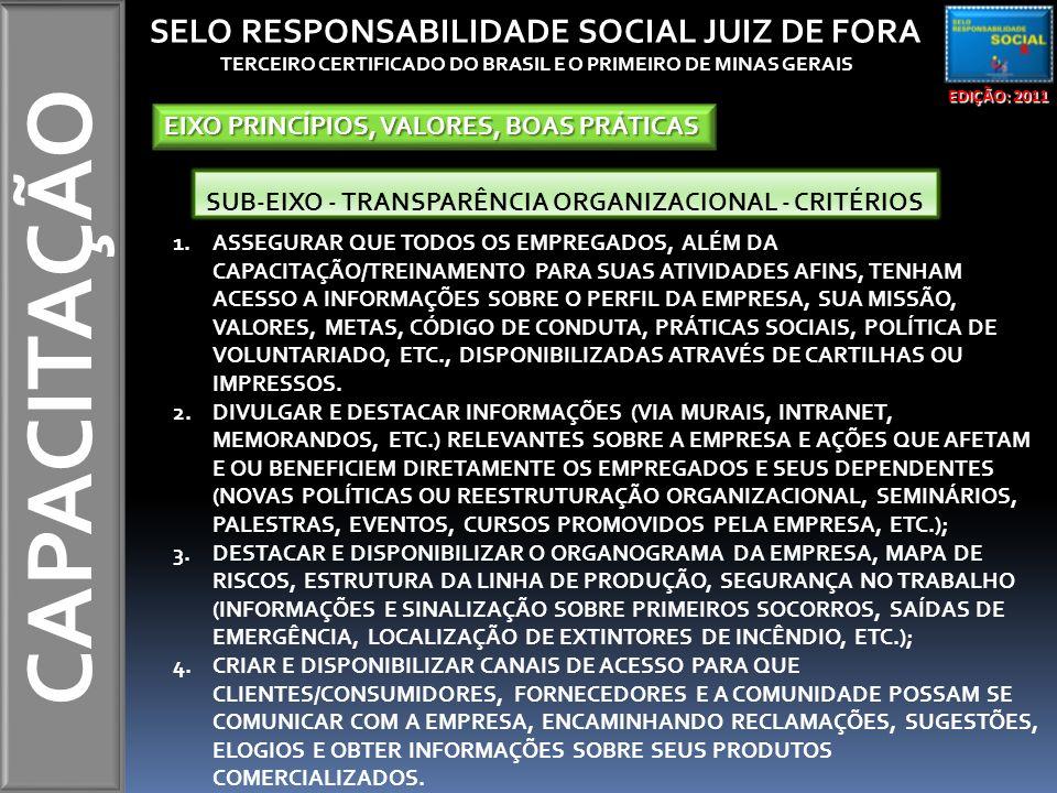 CAPACITAÇÃO EDIÇÃO: 2011 SELO RESPONSABILIDADE SOCIAL JUIZ DE FORA TERCEIRO CERTIFICADO DO BRASIL E O PRIMEIRO DE MINAS GERAIS EIXO PRINCÍPIOS, VALORES, BOAS PRÁTICAS SUB-EIXO - TRANSPARÊNCIA ORGANIZACIONAL - CRITÉRIOS 1.ASSEGURAR QUE TODOS OS EMPREGADOS, ALÉM DA CAPACITAÇÃO/TREINAMENTO PARA SUAS ATIVIDADES AFINS, TENHAM ACESSO A INFORMAÇÕES SOBRE O PERFIL DA EMPRESA, SUA MISSÃO, VALORES, METAS, CÓDIGO DE CONDUTA, PRÁTICAS SOCIAIS, POLÍTICA DE VOLUNTARIADO, ETC., DISPONIBILIZADAS ATRAVÉS DE CARTILHAS OU IMPRESSOS.