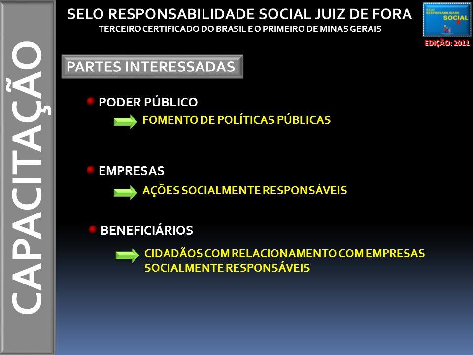 CAPACITAÇÃO EDIÇÃO: 2011 SELO RESPONSABILIDADE SOCIAL JUIZ DE FORA TERCEIRO CERTIFICADO DO BRASIL E O PRIMEIRO DE MINAS GERAIS PARTES INTERESSADAS FOM