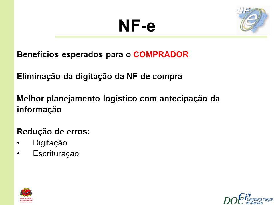 NF-e Benefícios esperados para o COMPRADOR Eliminação da digitação da NF de compra Melhor planejamento logístico com antecipação da informação Redução