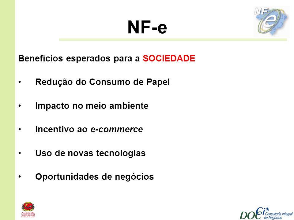 NF-e Benefícios esperados para a SOCIEDADE Redução do Consumo de Papel Impacto no meio ambiente Incentivo ao e-commerce Uso de novas tecnologias Oport