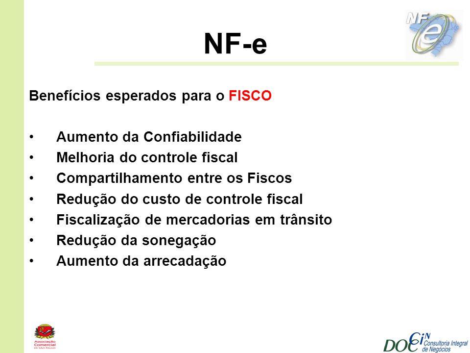 NF-e Benefícios esperados para o FISCO Aumento da Confiabilidade Melhoria do controle fiscal Compartilhamento entre os Fiscos Redução do custo de cont