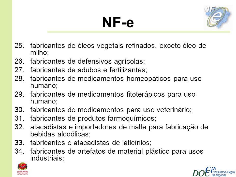 NF-e 25.fabricantes de óleos vegetais refinados, exceto óleo de milho; 26.fabricantes de defensivos agrícolas; 27.fabricantes de adubos e fertilizante
