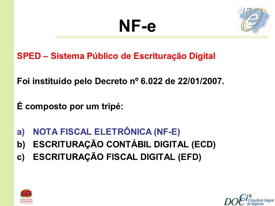NF-e SPED – Sistema Público de Escrituração Digital Foi instituído pelo Decreto nº 6.022 de 22/01/2007. É composto por um tripé: a)NOTA FISCAL ELETRÔN