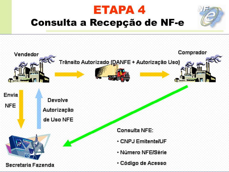 ETAPA 4 Consulta a Recepção de NF-e