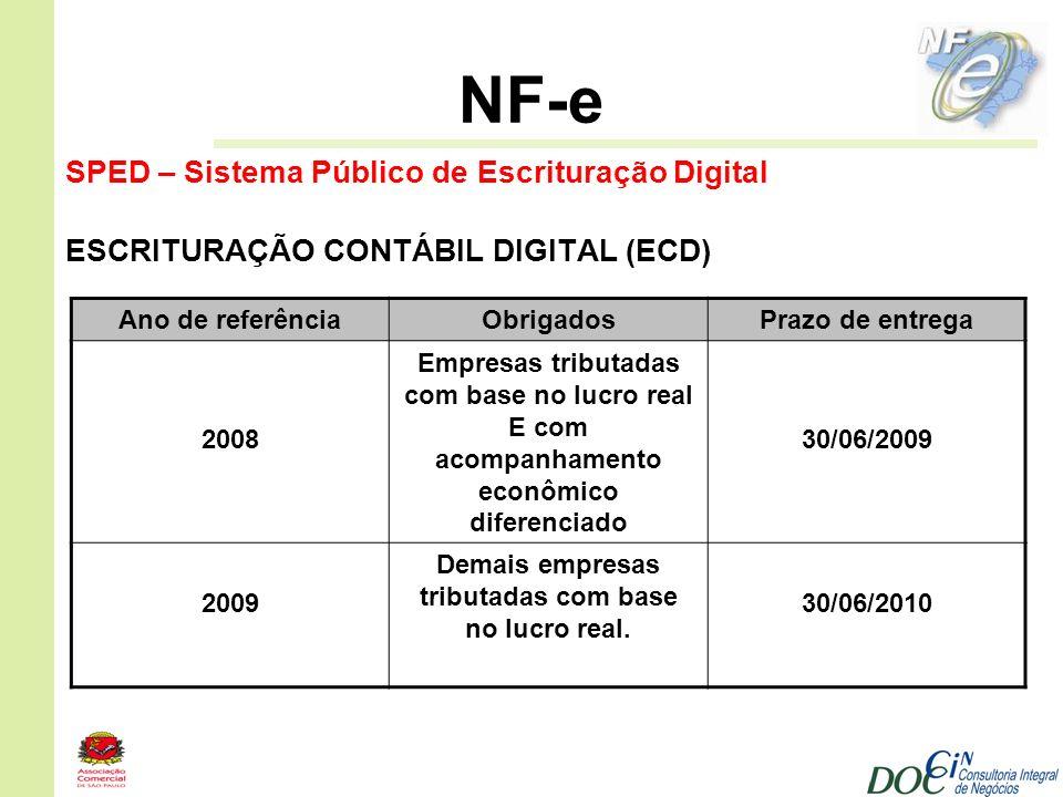 NF-e SPED – Sistema Público de Escrituração Digital ESCRITURAÇÃO CONTÁBIL DIGITAL (ECD) Ano de referênciaObrigadosPrazo de entrega 2008 Empresas tribu