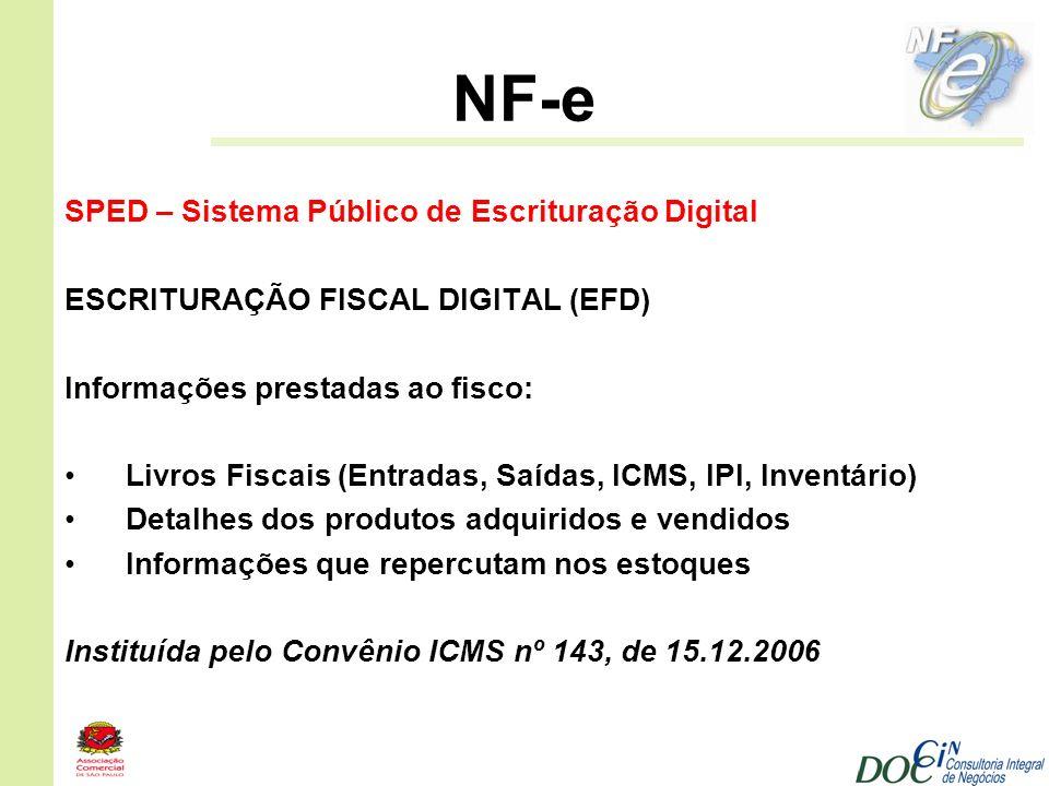 NF-e SPED – Sistema Público de Escrituração Digital ESCRITURAÇÃO FISCAL DIGITAL (EFD) Informações prestadas ao fisco: Livros Fiscais (Entradas, Saídas